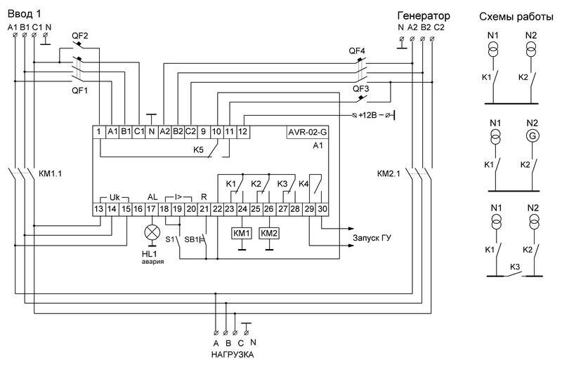 Устройство управления резервным питанием AVR-02-G (2 ввода однофункц. (для работы с генератором) ЖКИ индикатор 35мм 3х400В+N 5х8
